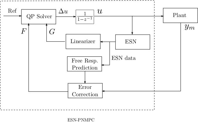 pnmpc_diagram.png